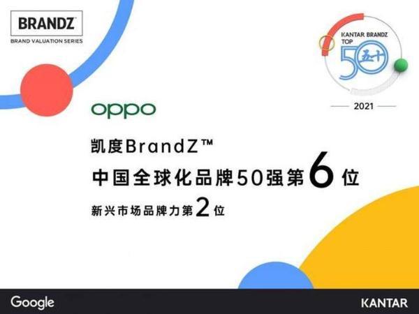 OPPO荣登中国全球化品牌第六位,连续5年进入50强