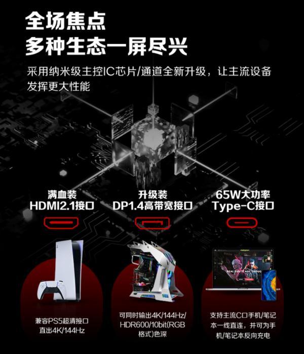 发挥新一代显卡与主机的全部实力,AGON PRO旗舰新品AG274UXP上市