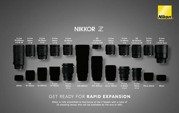 2021财年内一定会凑齐30支Z卡口镜头!尼康终于表态了