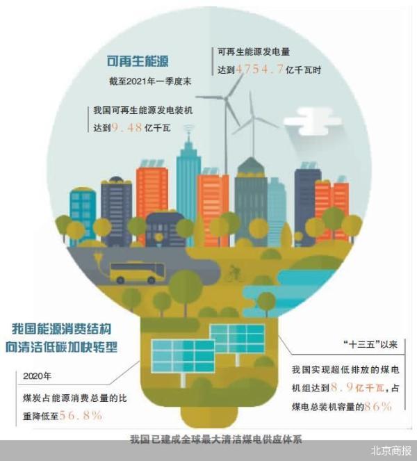 燃煤电厂的碳去哪了