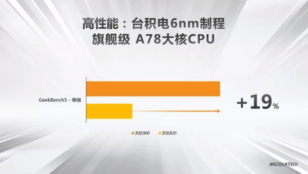 6nm工艺带来越级体验 天玑900 5G芯片发布