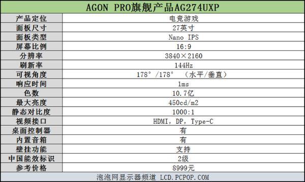开启4K新精彩!AGON PRO旗舰产品AG274UXP评测