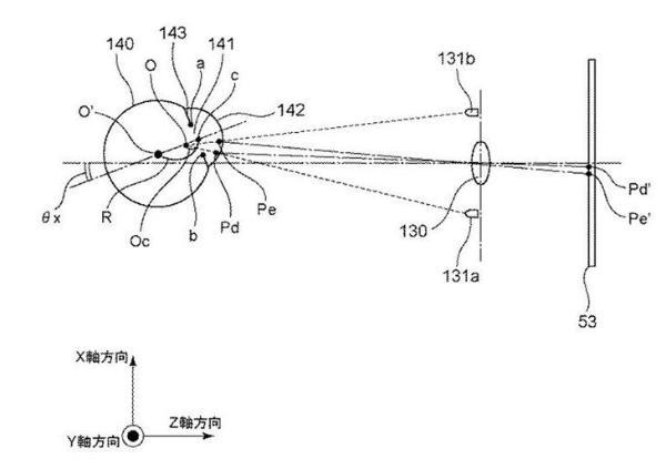 黑科技!佳能原来是这样将眼控对焦放进EOS R3取景器里的