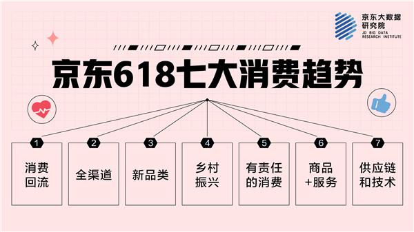 """国潮兴起,石头扫拖机器人T7S系列""""出道即爆款"""""""