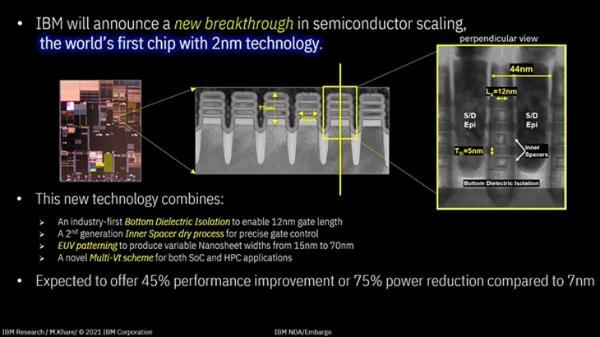 IBM公司宣布全球首款2nm工艺技术