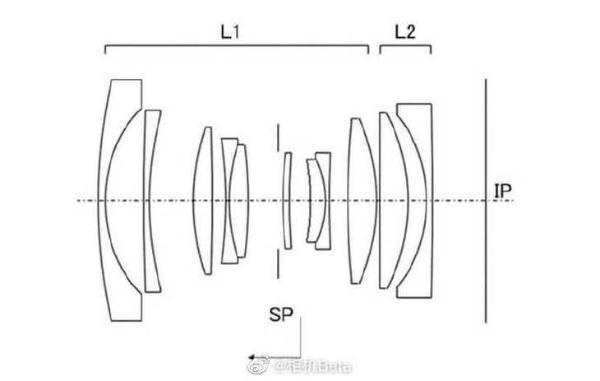 佳能RF20mm与RF24mm F1.8L镜头专利曝光