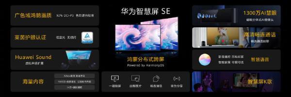 华为发布智慧屏SE,配备鸿蒙系统