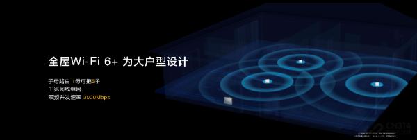 华为路由H6今日发布,开启全屋Wi-Fi新纪元