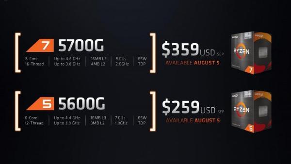 终于开放零售!AMD Zen3 APU价格公布,8月上市