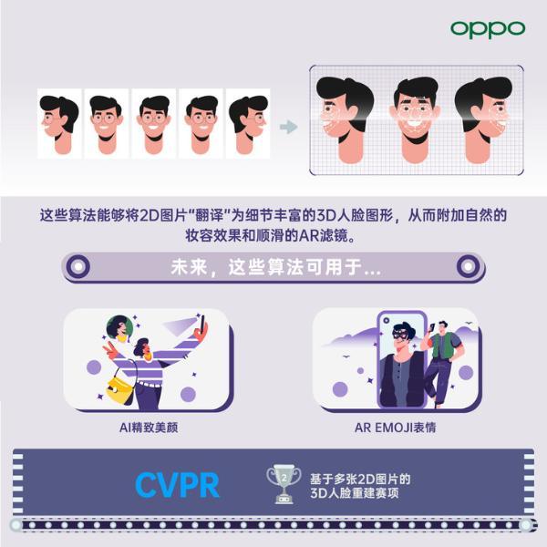 OPPO在国际人工智能会议2021中刷新获奖记录