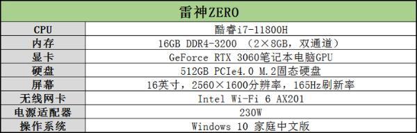 玩家点评雷神ZERO游戏本:2.5K屏幕值得一夸!