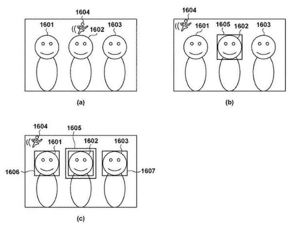 黑科技?佳能主体模糊修正专利可自动判断相机震动或主体震动