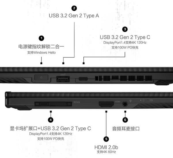 性能强悍的轻薄笔记本 华硕ROG 幻13性能再升级