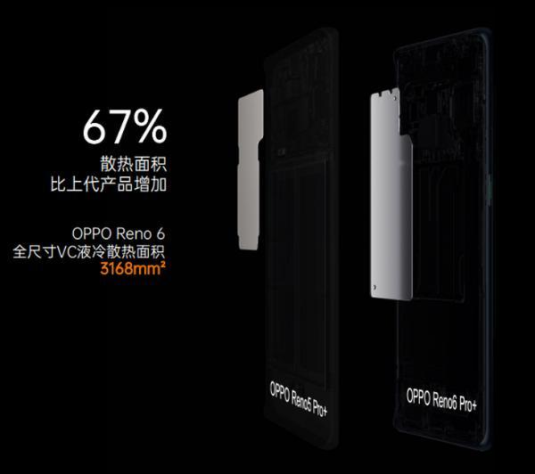 OPPO Reno6系列昨日开售,夺得多平台销售双冠