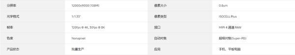 "realme GT大师版曝光:搭载骁龙870,真我""影像巅峰"""