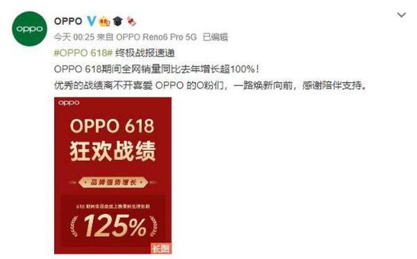 OPPO晒出战报,Reno系列销量同比增长400%