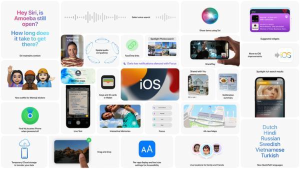 一文带你了解 苹果WWDC 2021发布了啥?