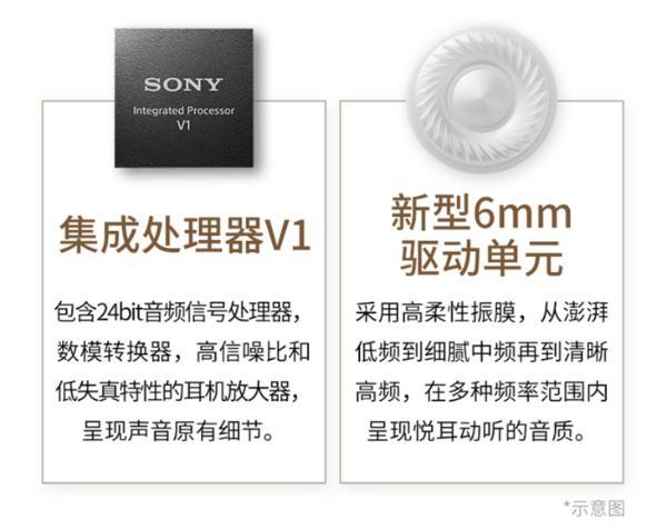 索尼发布全新一代降噪真无线耳机