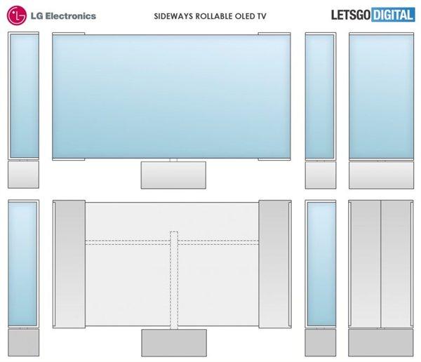 LG新专利曝光,横向卷轴屏电视要来了?