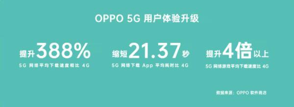 5G安卓阵营Q1大黑马杀出!OPPO究竟做对了什么?