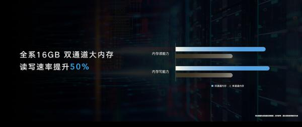 荣耀MagicBook 14/15锐龙版2021款发布