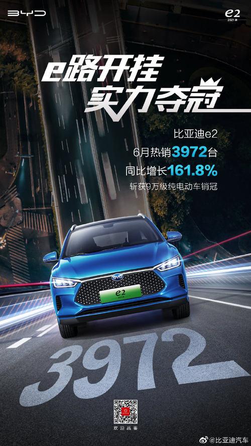 比亚迪e2六月份销量3972辆