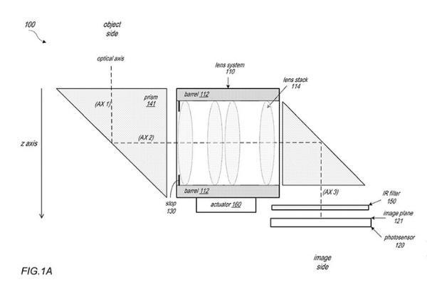 终于追上安卓的屁股!新iPhone可能将提供真正3X光变能力