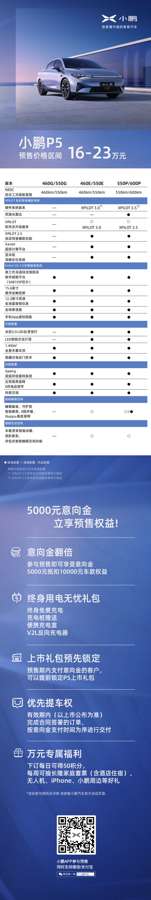 小鹏P5正式开启预售:16万至23万元