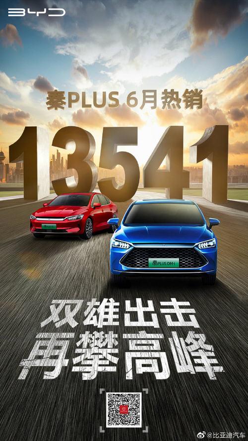 比亚迪秦PLUS六月份销量公布:13541台