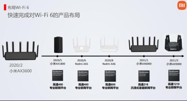 千兆网速全屋畅联 高通&小米联合推动Wi-Fi6普及