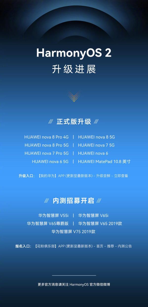 8款机型开启华为HarmonyOS 2正式版升级