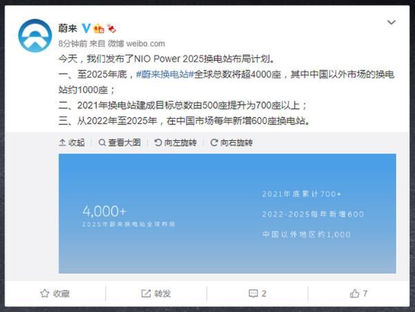 蔚来发布NIO Power 2025换电站布局计划