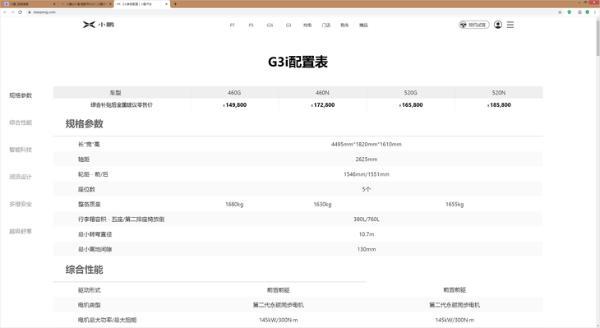 小鹏G3i正式发布:续航可达520km,14.98万起