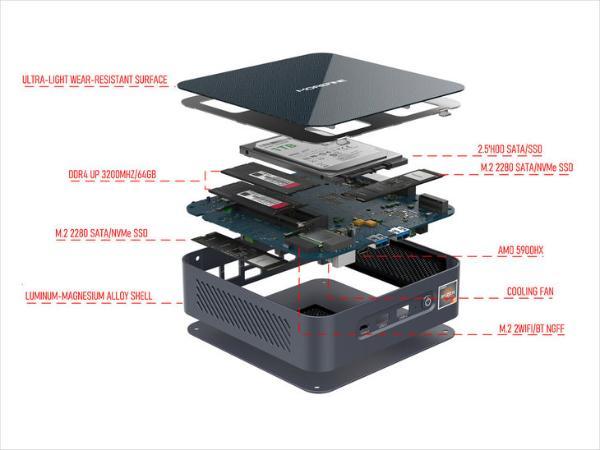 AMD锐龙9 5900HX登陆迷你PC平台