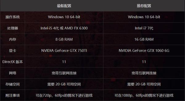3000元电脑也能带动《永劫无间》?最新装机配置推荐来了