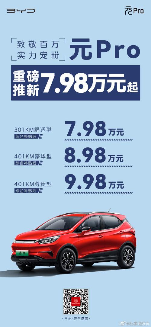 比亚迪推新车:新款元Pro,售价7.98万起
