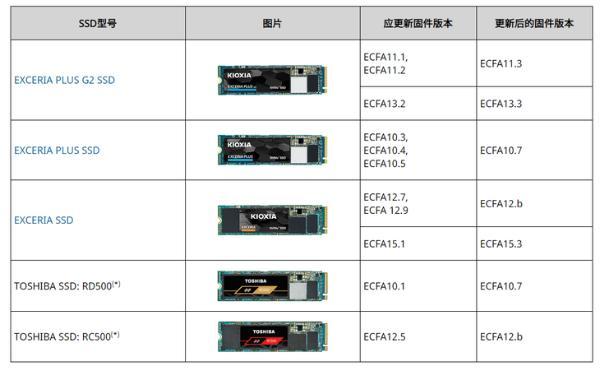 铠侠发布通告,这些硬盘需要尽快升级固件