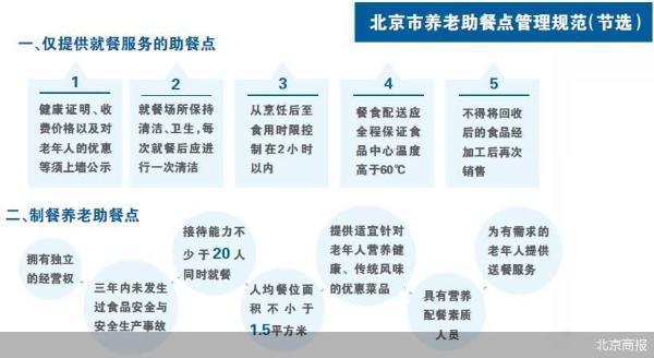 明确价格卫生标准 北京规范养老助餐点
