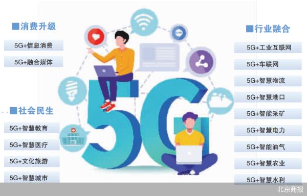 5G个人用户三年内普及率要超40%