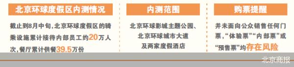 内测启动 北京环球度假区开园倒计时