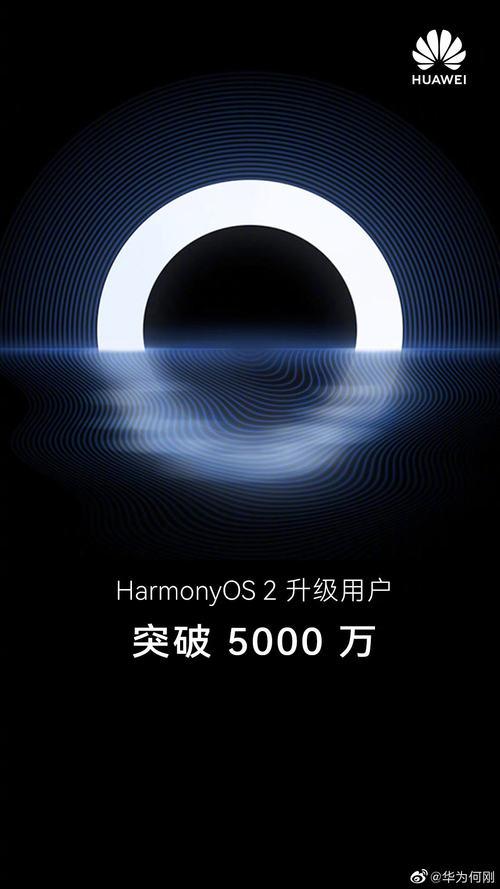 鸿蒙OS 2.0升级用户已经达到5000万