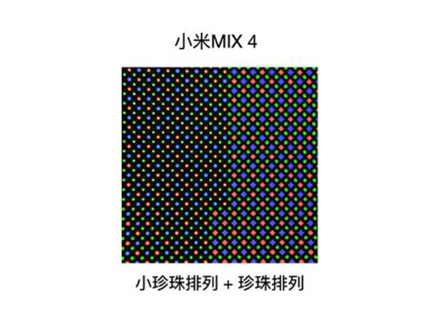 拥有完美的全面屏显示 小米MIX 4评测