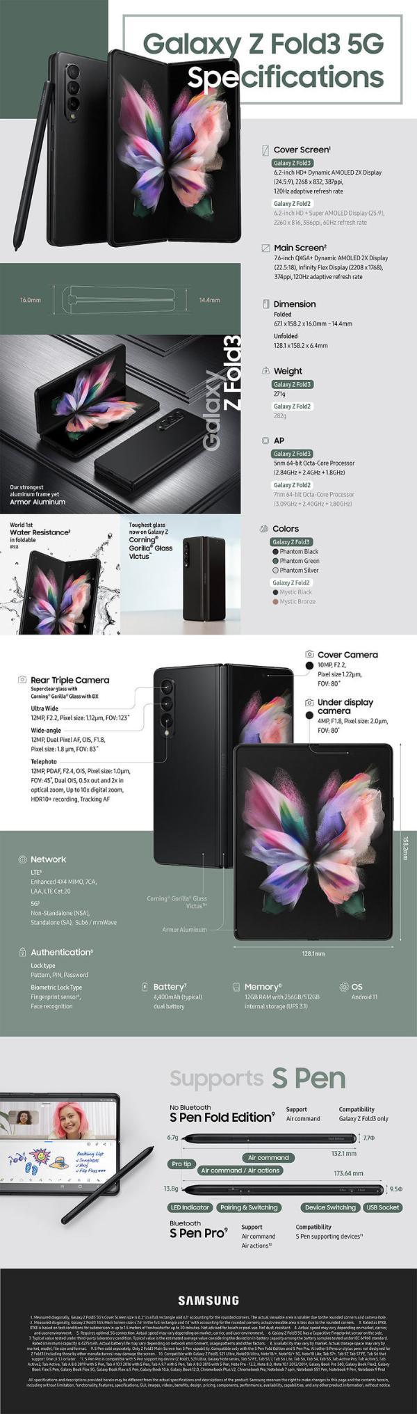 三星Galaxy Z Fold3发布:屏下摄像头+IPX8防水