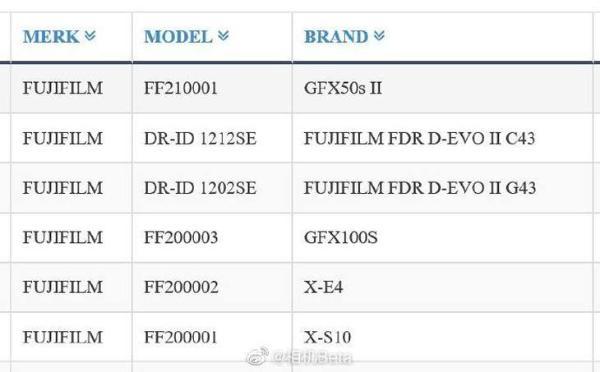 发布在即!全世界最便宜的中画幅相机富士GFX50s II注册完毕