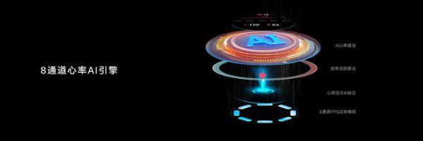 荣耀手表GS 3发布,首款支持8通道心率AI引擎