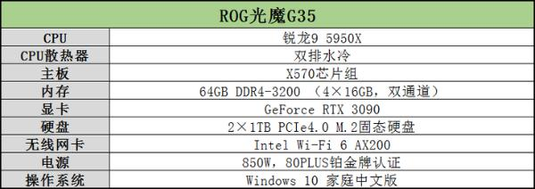 畅玩海量游戏!ROG光魔G35电竞主机成就机皇品质
