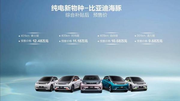 比亚迪海豚正式预售:共4款车型,9.68万元起