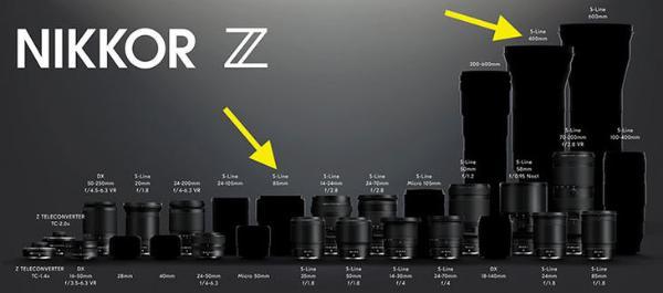随Z9一起登场?尼康400mm F2.8或内置1.4x增距镜