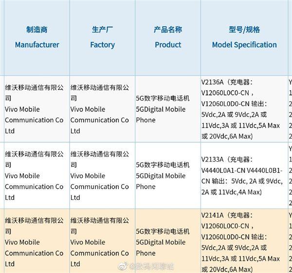 iQOO 8系列入网:120W超级闪充,配置炸裂