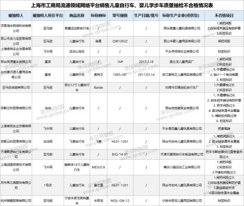 公司起名,公司取名,上海起师 上海取名公司【企搜宝】